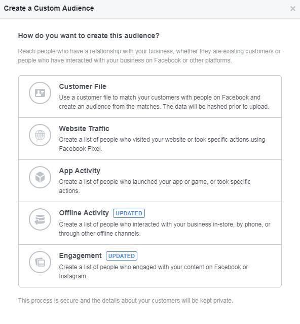 News: Facebook Reach Estimates Are Finally Back!