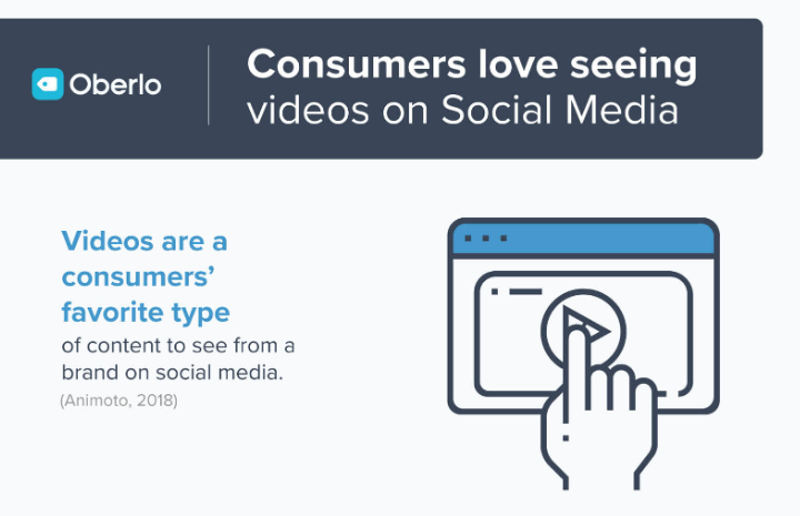 video-scripts-social-media-video-content
