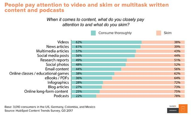 9 Ways to Level Up Your Facebook Video Marketing