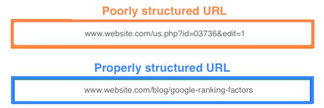 google ranking factors url structure
