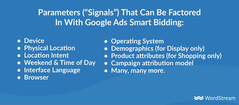 smart bidding parameters