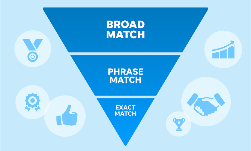 4 Tips to Succeed Using Google Ads Broad Match (with Data!)