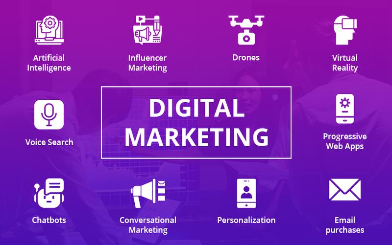 digital marketing trends 2021 digital marketing