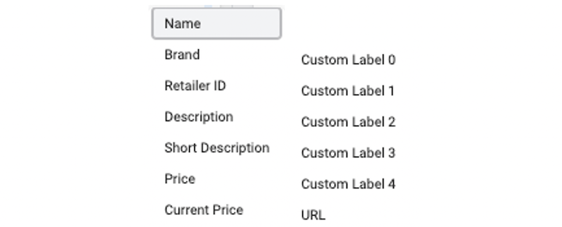 facebook dynamic product ads custom labels