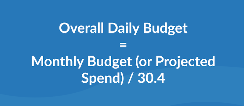 google ads audit checklist post covid daily budget