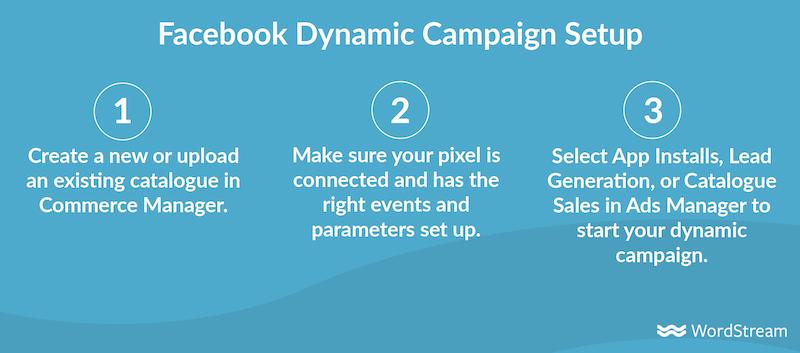 facebook-dynamic-campaign-setup