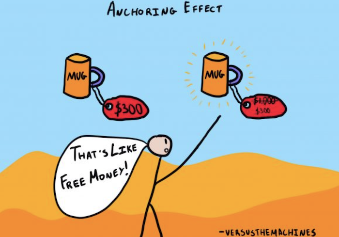 marketing-psychology-purchasing-decisions-anchoring-comic