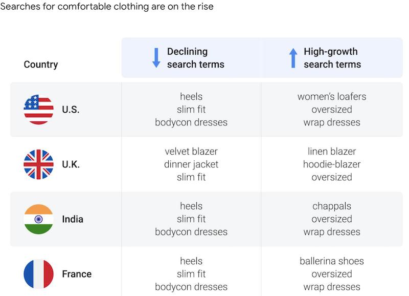 personalize ecommerce customer journey fashion