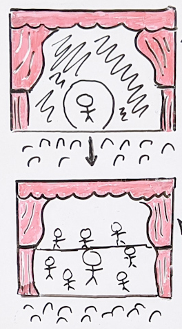 Hand drawing of a person in the spotlight on a stage vs an ensemble well-lit on a stage.