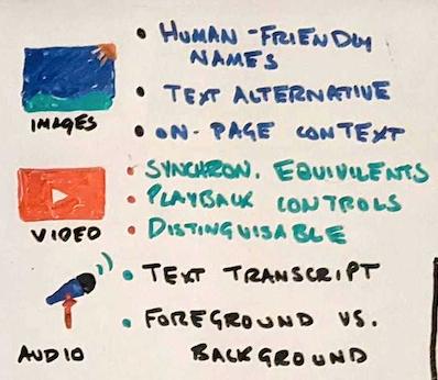 Image of handwritten list of rich media improvements.