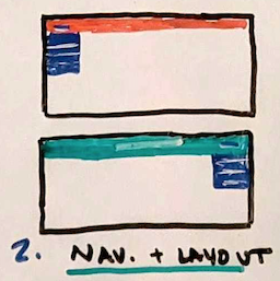 Photo of hand drawn web page examples.