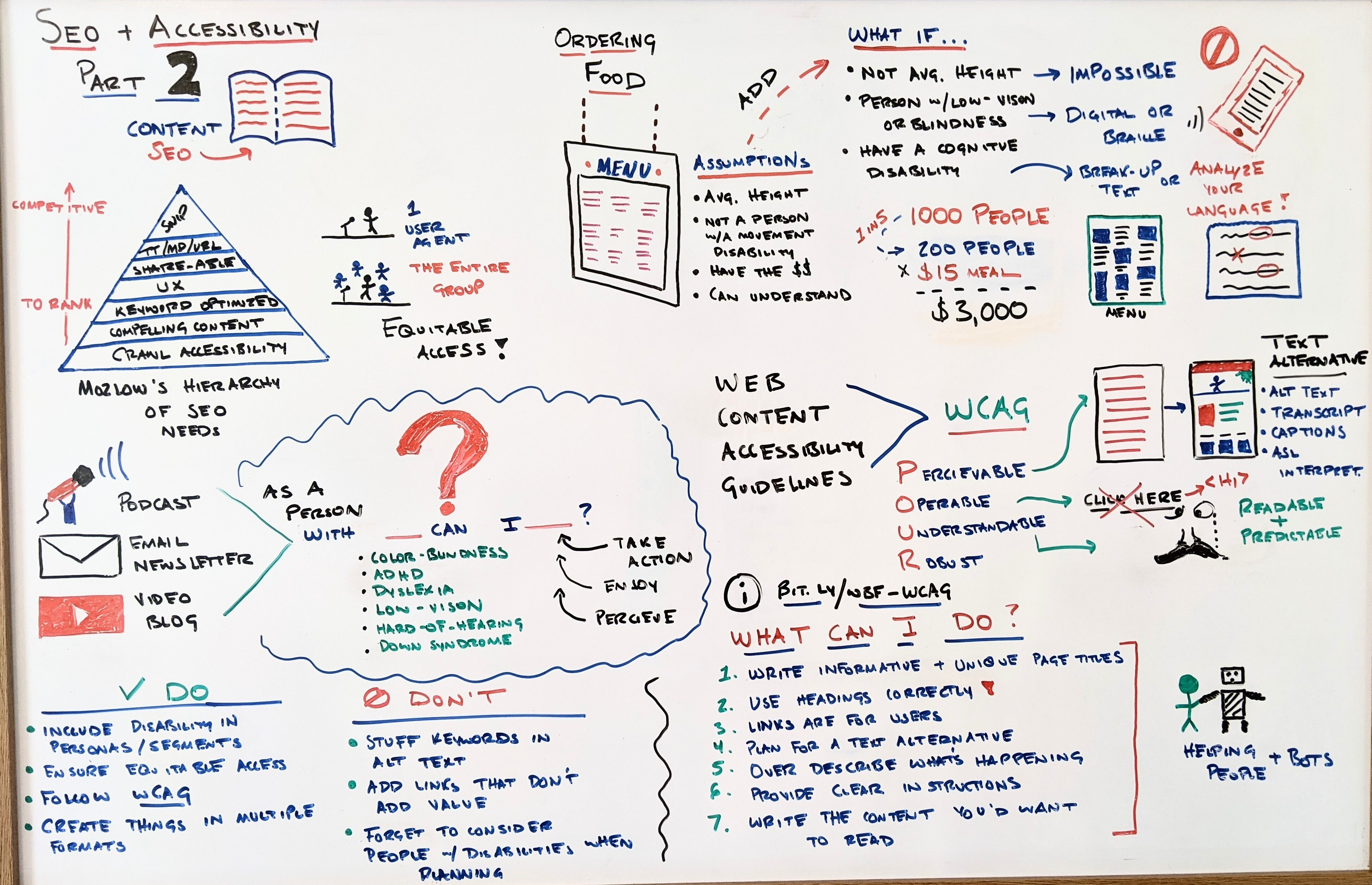 Photo of the whiteboard with handwritten notes on how content SEOs can focus on accessibility.