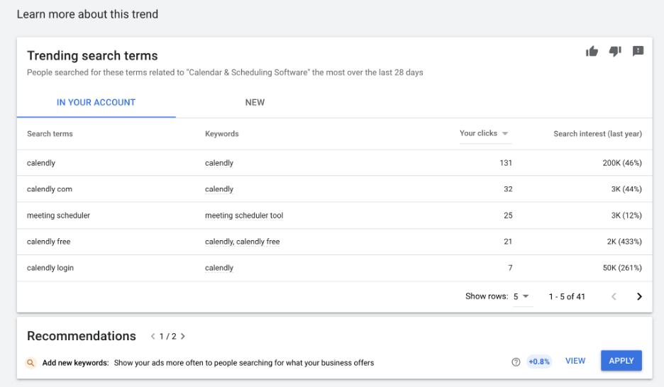 trending search terms and recommendations on the google ads insights page