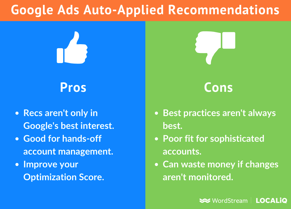 pros and cons of google ads auto applied recommendations
