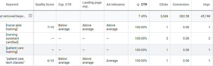example of missing quality score data in google ads reporting