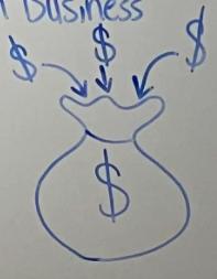 Illustration of a bag of money.